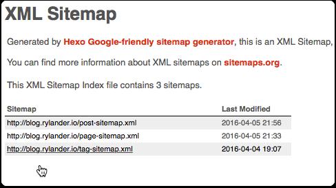 Index Website With Google | Lots of emryl